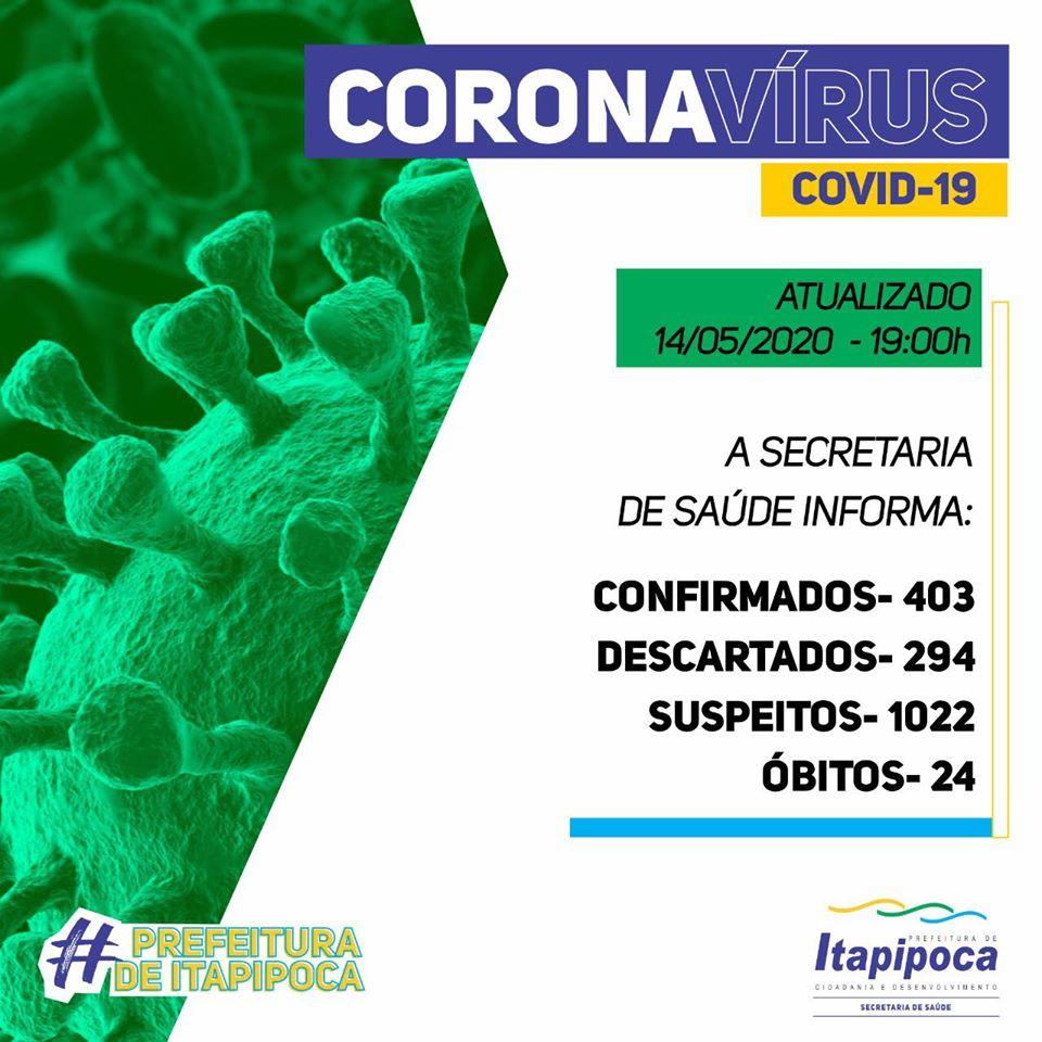 Itapipoca aparece como a cidade do Ceará com a mais rápida duplicação de casos de Covid-19